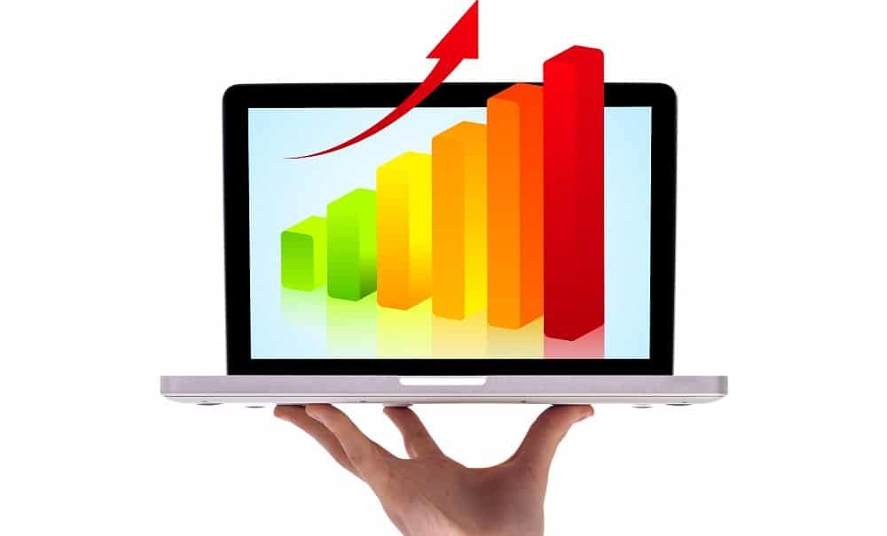 prestatie-indicatoren content marketing