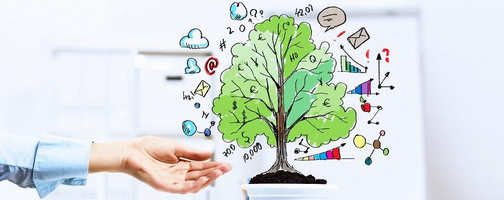 contentmarketingplan evalueren