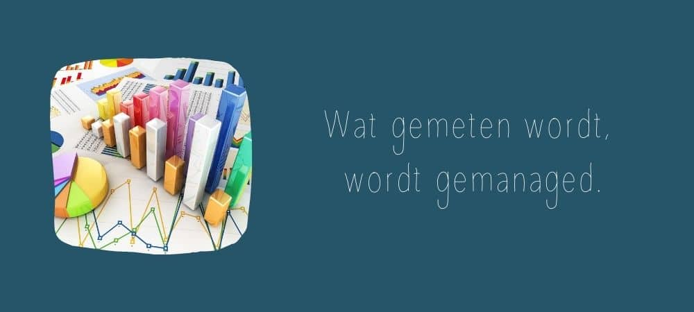 Contentmarketing KPI's wat gemeten wordt, wordt gemanaged.
