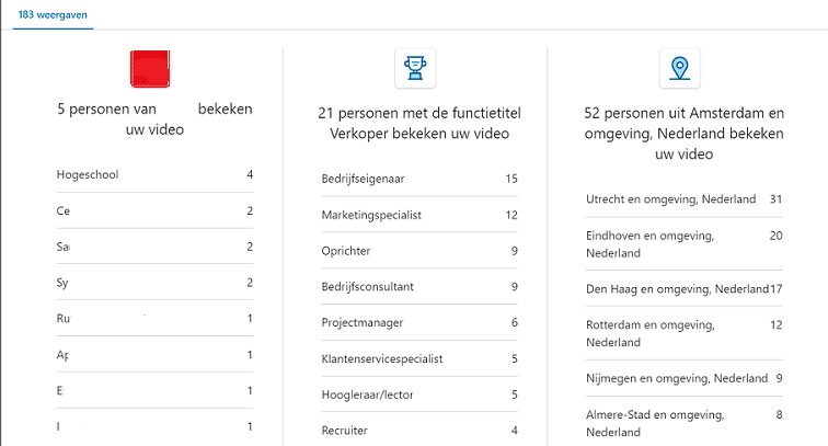 LinkedIn video statistieken helpen je marketing omdat ze je meer vertellen over je doelgroep.
